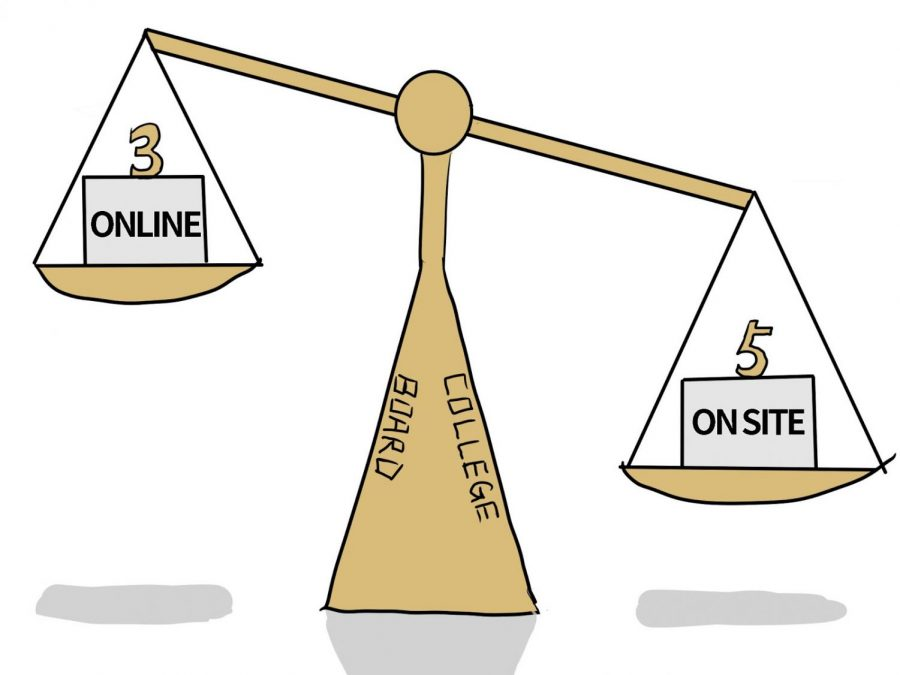 Opinion: AP's and Standardized Tests Should Not Be Online